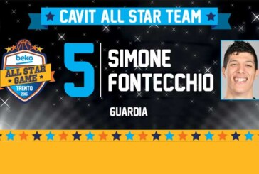 All Star Game Beko: Simone Fontecchio nel roster