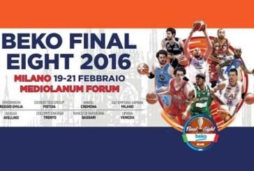 Beko Final Eight 2016: a Milano la Coppa Italia