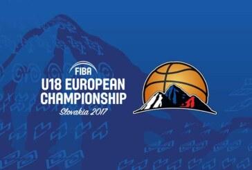 Petrovic Campione Europeo U18 con la Serbia