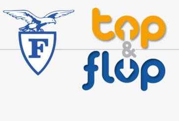Fortitudo, Top & Flop del match contro Jesi