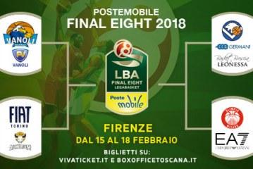 Serie A Coppa Italia 2018: prende il via la Coppa Italia di Serie A