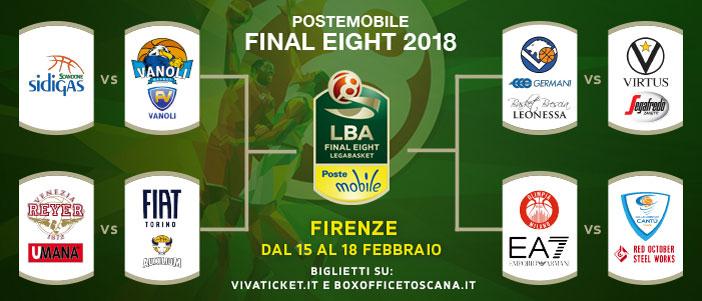 PosteMobile Final Eight 2018: prende il via la Coppa Italia di Serie A