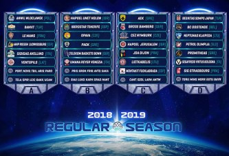 Basketball Champions League: ecco il calendario della Virtus