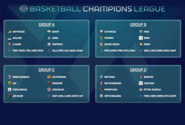 Basketball Champions League, Virtus nel Girone D