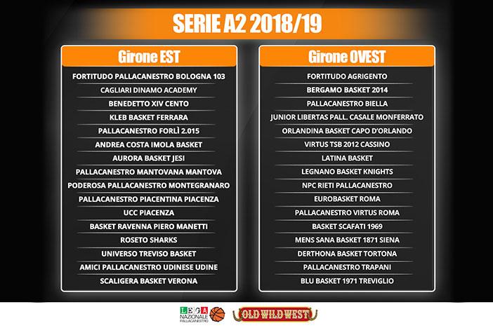 Calendario Serie A2 Basket.Lnp Serie A2 Pubblicati I Gironi Est E Ovest Basket City