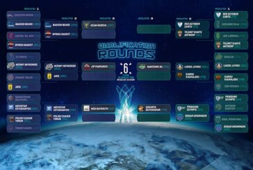 Basketball Champions League, il programma del 2. turno