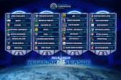 Basketball Champions League, completata la Regular Season