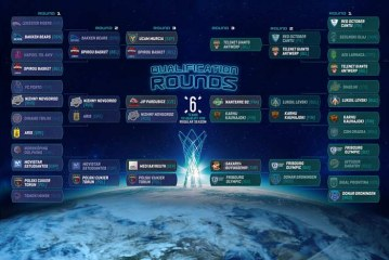 Basketball Champions League, il 3. turno preliminare