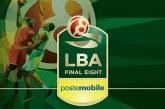 Serie A Coppa Italia 2019: la seconda giornata fa registrare 4.649 spettatori