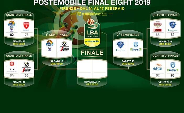 Serie A Coppa Italia 2019: tabellone, risultati e programma delle semifinali