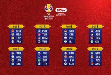 FIBA World Cup 2019, oggi il sorteggio, Italia in terza fascia