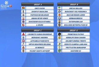 EuroCup: i sorteggi della nuova stagione. Virtus nel girone C