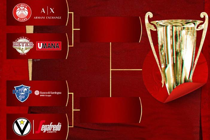 Supercoppa 2020 Final Four: sarà Sassari l'avversario di Virtus in semifinale