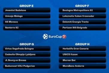 EuroCup 2020-21 Top 16: il calendario