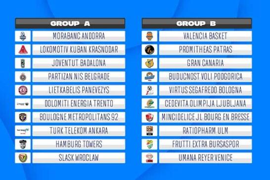 7DAYS EuroCup 2021-22 sorteggi: <br>Virtus Bologna e Venezia nel Gruppo B